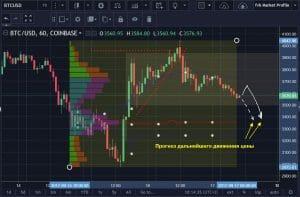 BTC USD 17 09