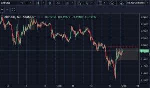 Ripple USD