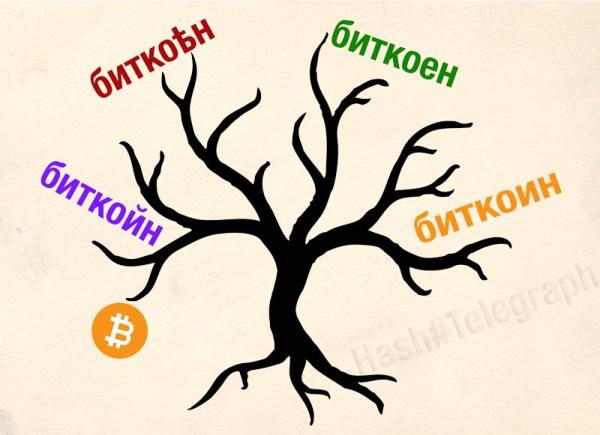 Орфография биткоина