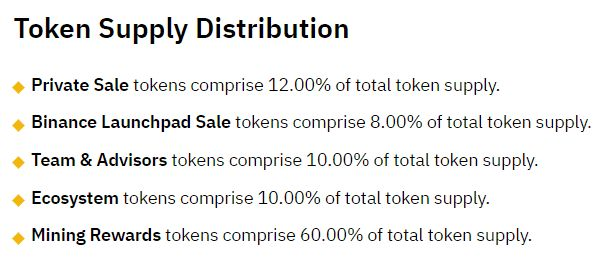 troy-token