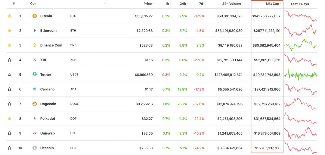 криптовалюты биткоин эфириум график