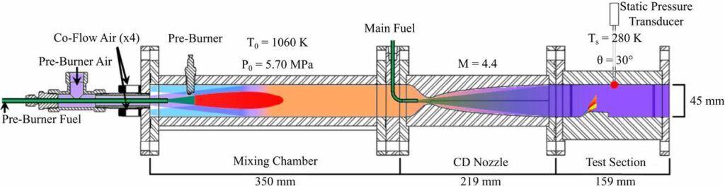 строение новой модели детонационного реактивного двигателя