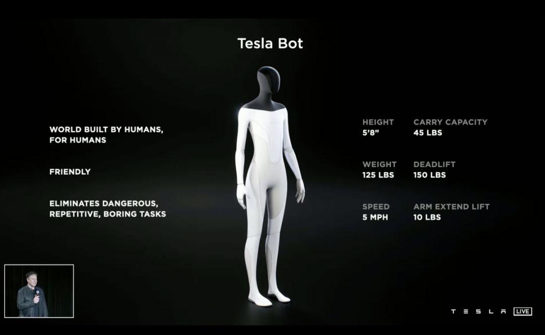 технические характеристики робота Тесла
