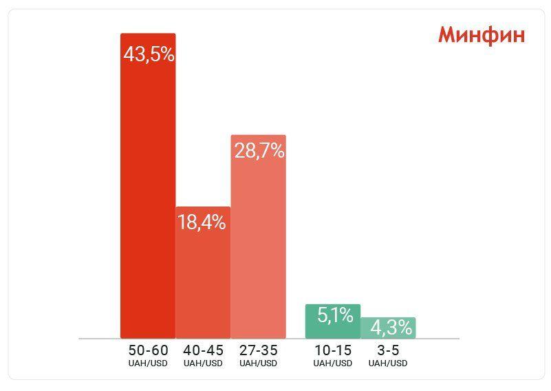 %D0%BA%D1%83%D1%80%D1%81%20%D0%B8%D0%BD%D1%84%D0%BE(1).jpg