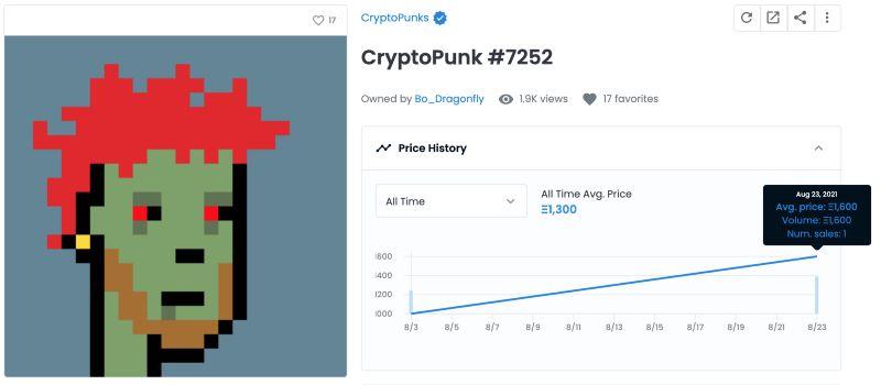 CryptoPunks NFT токен