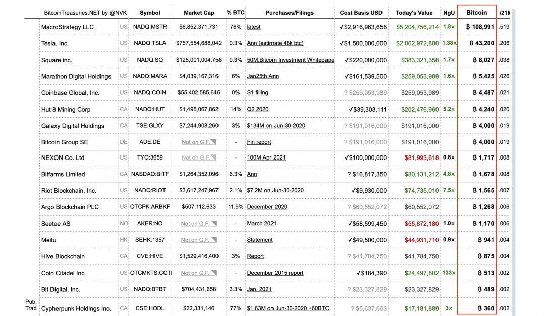 инвесторы биткоин криптовалюта