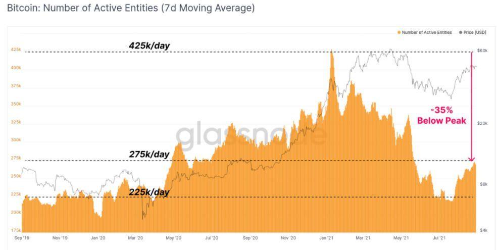 Биткоин Эфириум блокчейн криптовалюты