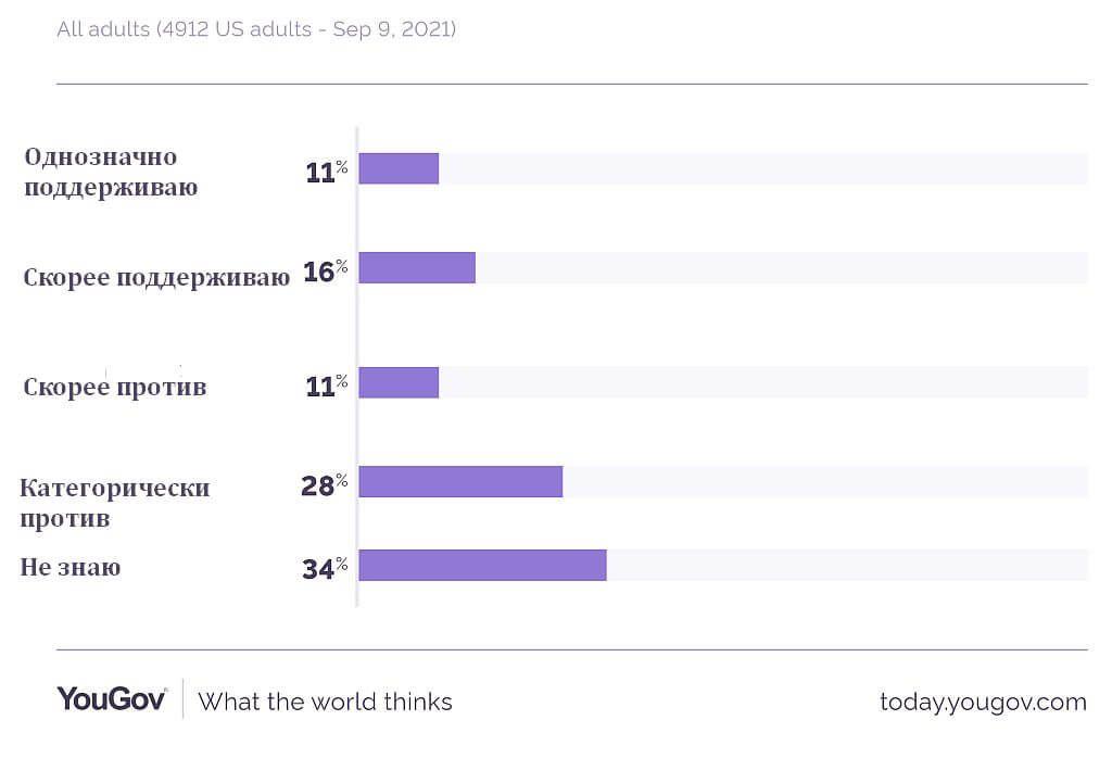 survey-result