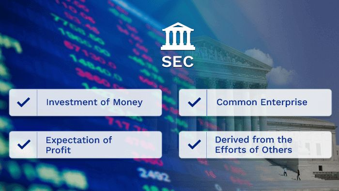 Тест Хауи SEC