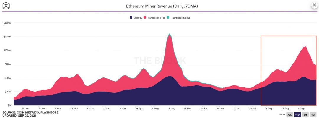 эфириум майнинг криптовалюты