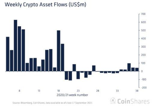 img1_coinshares