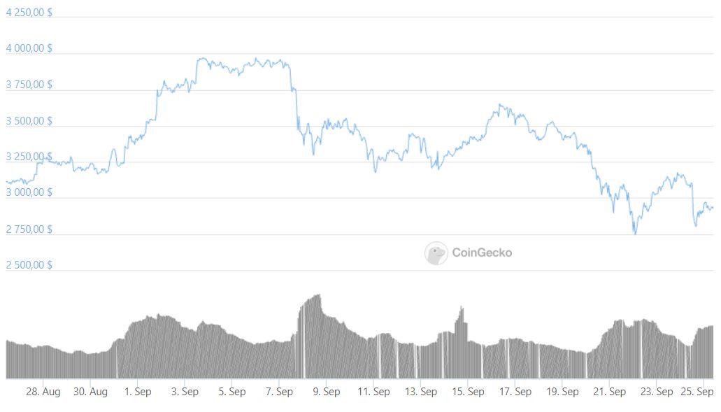 Эфириум блокчейн криптовалюта