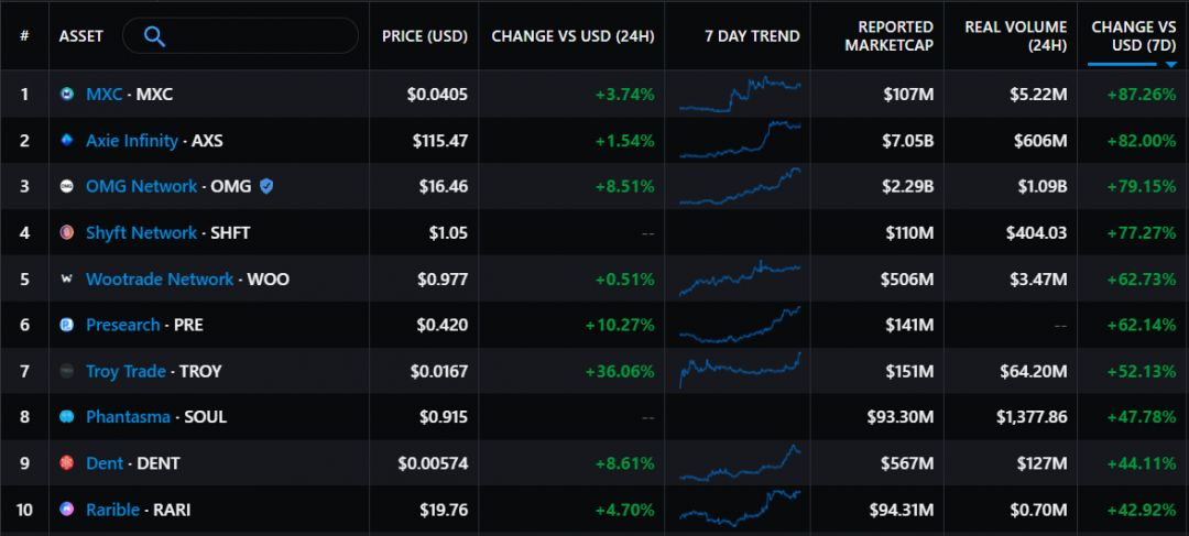 gainers-17.png