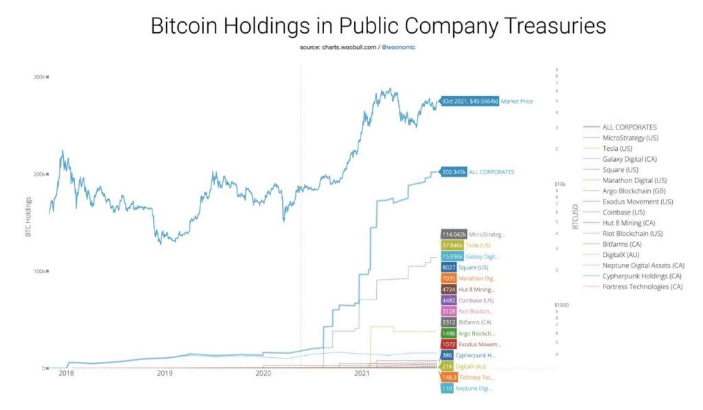 биткоин криптовалюты инвестиции