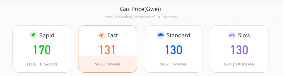 эфириум газ сеть